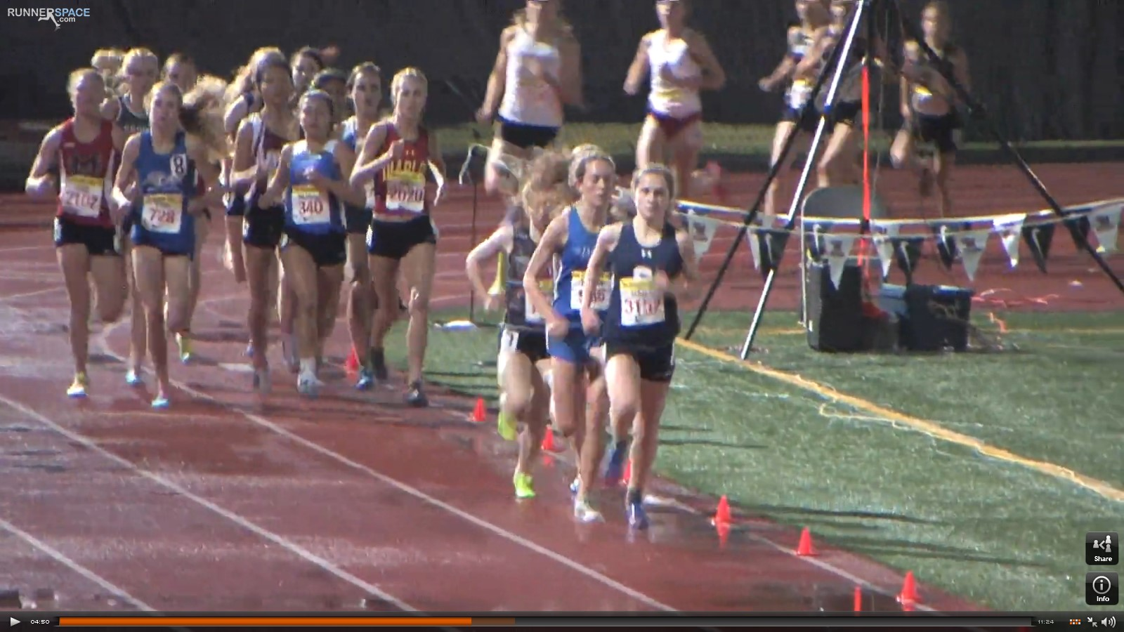 As the race broke into three packs Rylee ran at the end of the 2nd pack. She had passed the 1600m mark in 5:09.66 with the leader in 5:06.76.