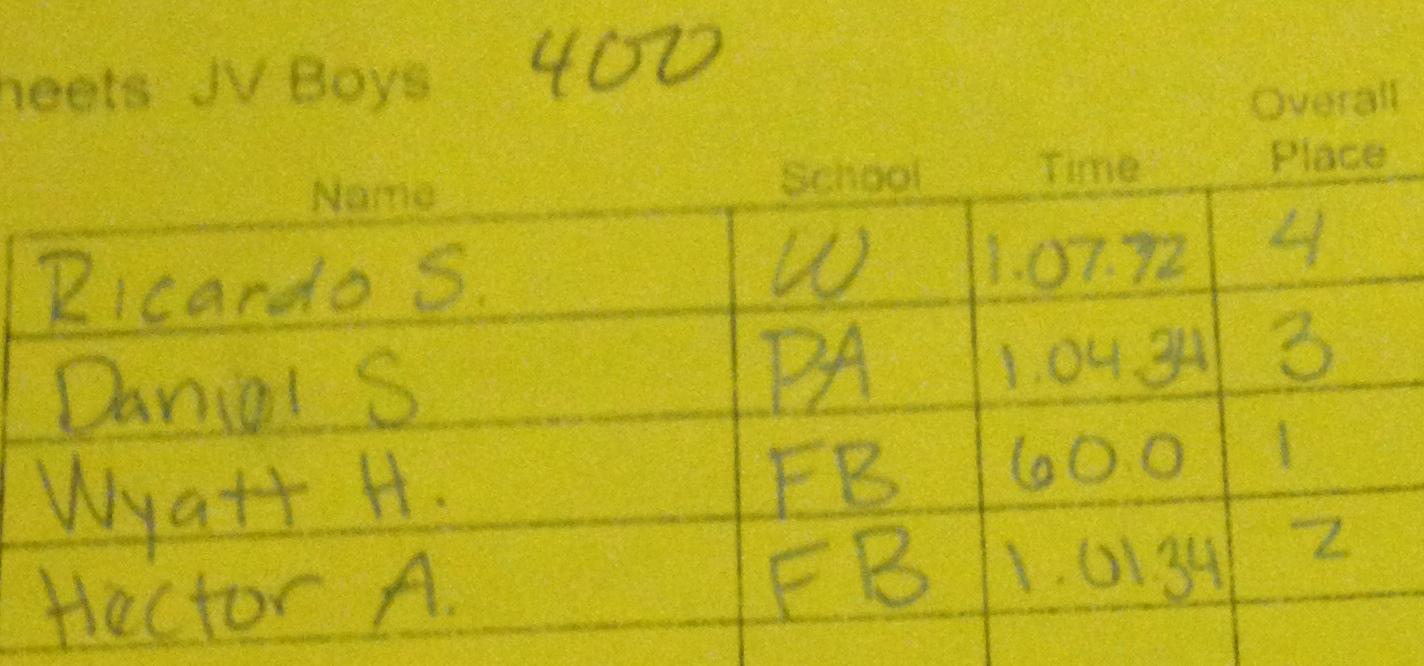 JV Boys 400
